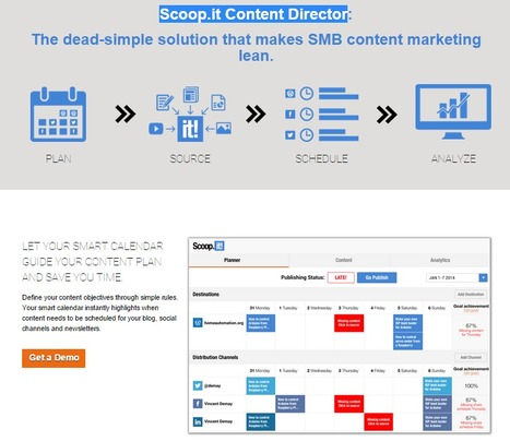 Scoop.it Content Director | Content Marketing Software | Social Media and its influence | Scoop.it