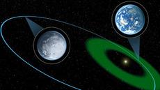 Planetas extrasolares de amplias órbitas elípticas: ¿oasis de vida extraterrestre? | Hermético diario | Scoop.it