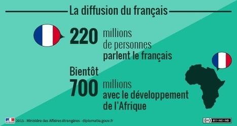politique_culturelle_exterieure-01_cle82c147.png (660×350) | Français 4-5 | Scoop.it