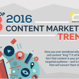 The Top 8 Hottest 2016 Content Marketing Trends (Infographic) | Webmarketing Trends | Scoop.it