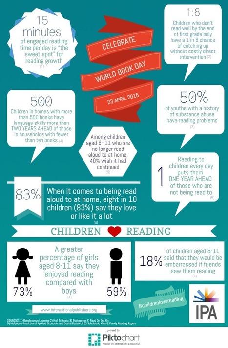La lecture, centrale dans le développement de l'enfance | Library & Information Science | Scoop.it