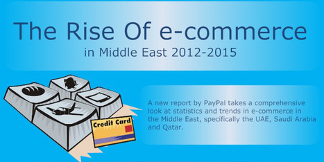The Rise Of e-commerce In Middle East 2012-2015 [Infographic] | Media Intelligence - Middle East and North Africa (MENA) | Scoop.it