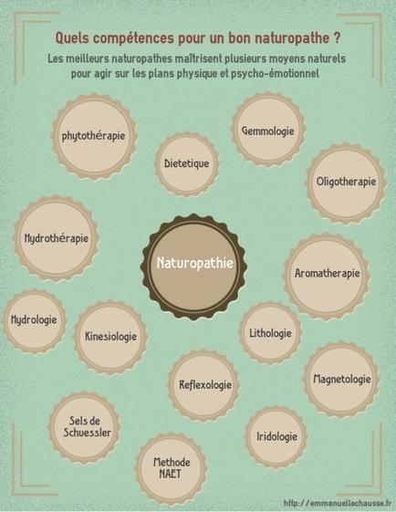 A quels disciplines reconnaît-on un bon naturopathe ? | Santé | Scoop.it