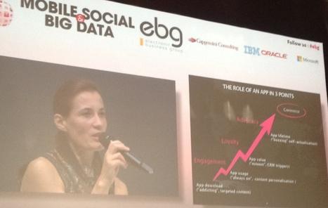 Isabelle Cinquin, L'Oréal: «Le groupe veut intégrer les meilleures pratiques du Solomo (co)» | Identity management | Scoop.it