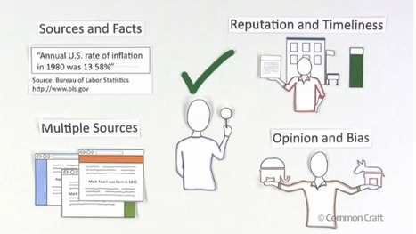 Two Video Guides to Website Evaluation | Information Literacy | Scoop.it