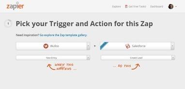 Automate the Web - Zapier | pdxtech-info | Scoop.it