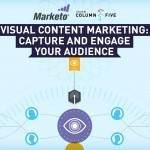 Content Marketing is Now Visual – Are You Ready? | Beyond Content Marketing | Scoop.it