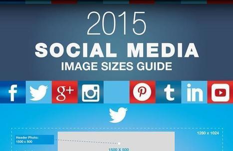 Guía 2015 de tamaños de imágenes para Redes Sociales (infografía) | NTICs en Educación | Scoop.it