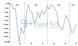 FR0000289035 - AXA NPI ACTIONS (C) | Fonds OPCVM les plus consultés sur Fund KIS | Scoop.it