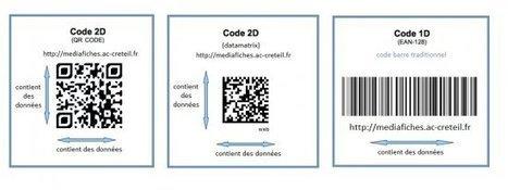 Les codes QR, aspects techniques - Les MédiaFICHES | Ressources pour la Technologie au College | Scoop.it