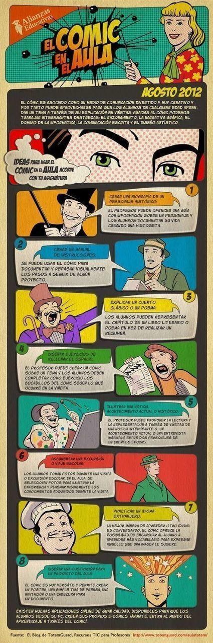 8 Ideas para Aprovechar los Cómics en el Aula | Infografía | Educacion, ecologia y TIC | Scoop.it