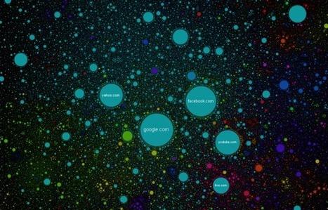 La galaxie web comme vous ne l'avez jamais vu ! | Dans les coulisses d'une agence Web | Agence web Rennes | Scoop.it