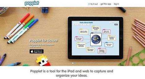 Popplet: plasmar sus ideas en mapas conceptuales | Educacion, ecologia y TIC | Scoop.it