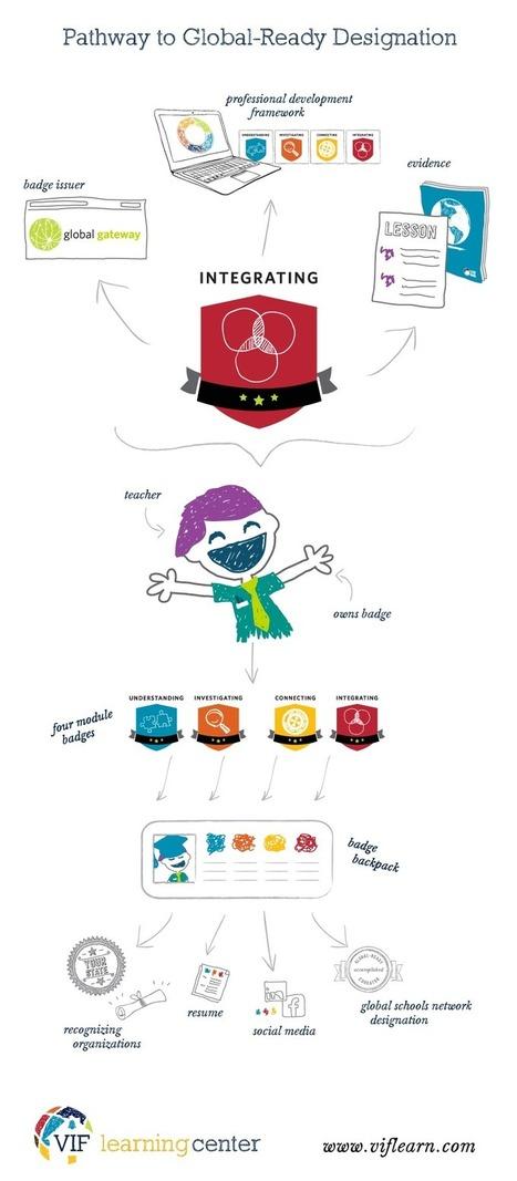 VIF pioneers digital badging system for global educators | E-Learning and Online Teaching | Scoop.it