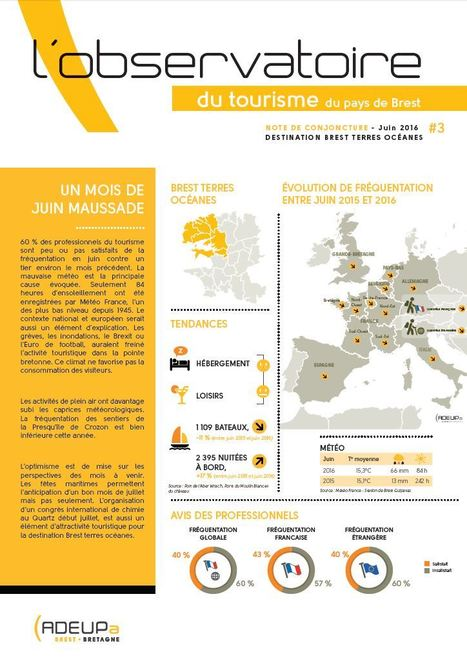 Tourisme en pays de Brest : un mois de juin maussade | ADEUPa | Actualités et Publications de l'ADEUPa, de ses partenaires  et du réseau des agences d'urbanisme | Scoop.it