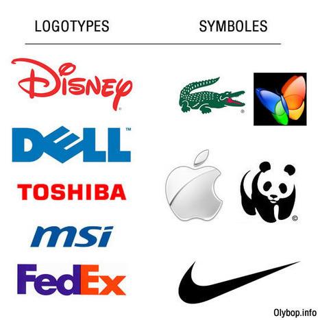 12 erreurs à ne pas faire lors de la création d'un Logo | Veille | Curation | e-réputation | outils Web | Culture Web | Tutos | Scoop.it