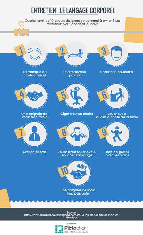 Les 10 erreurs de langage corporel à éviter | coaching | Scoop.it