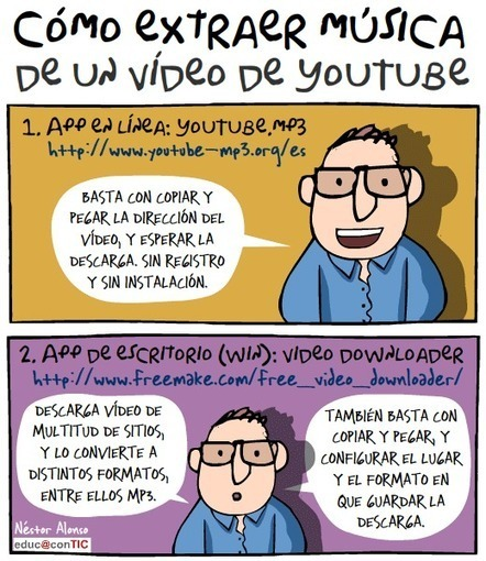 Extraer audio de un vídeo de youtube | Educa con TIC | A New Society, a new education! | Scoop.it