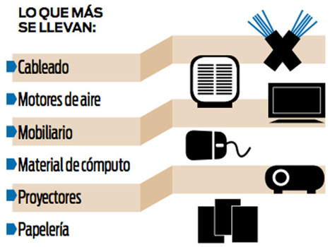 Registran 100 robos escuelas públicas - NorteDigital.mx | @LaPlame, Papelería en México, | Scoop.it
