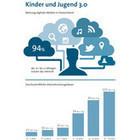 Bereits ein Fünftel der 6- bis 7-Jährigen nutzt Smartphones | SocialMed | Scoop.it