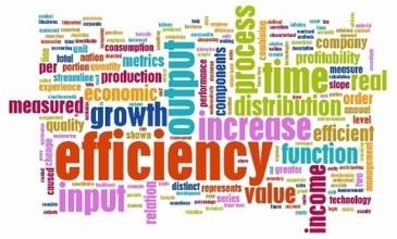 5 Ways To Improve Efficiency In Your Business | Empowered Entrepreneur | Scoop.it