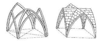 Introducción a la arquitectura gótica /Arte /Homines. Portal de Arte y Cultura   La Arquitectura Durante la Edad Media   Scoop.it