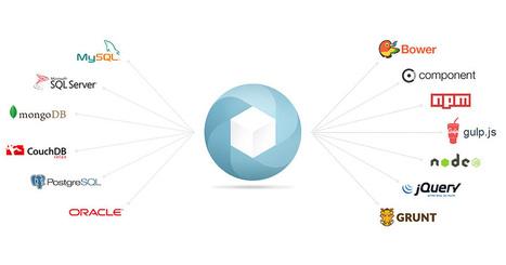 Are You Ready for Next Gen TideKit Apps? | TideKit — Multiplatform App Development | Scoop.it