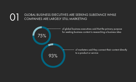 Business Executives To Marketers: 'Stop Marketing!' | The C-Suite | Scoop.it