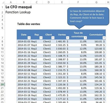 Excel : Quand la fonction Lookup (Recherche) vient en renfort! | MSExcel | Scoop.it