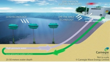 Wave Energy Project Delivers Energy And Fresh Water | Sustain Our Earth | Scoop.it