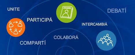 Red de prácticas del portal Educ.ar   Educación 2.0   Scoop.it