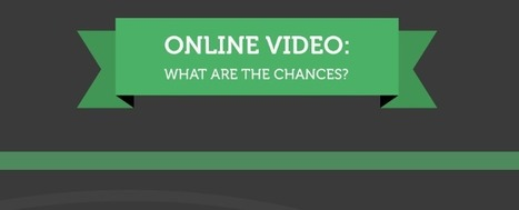 Online Video: What Are The Chances Infographic | social network analysis | Scoop.it