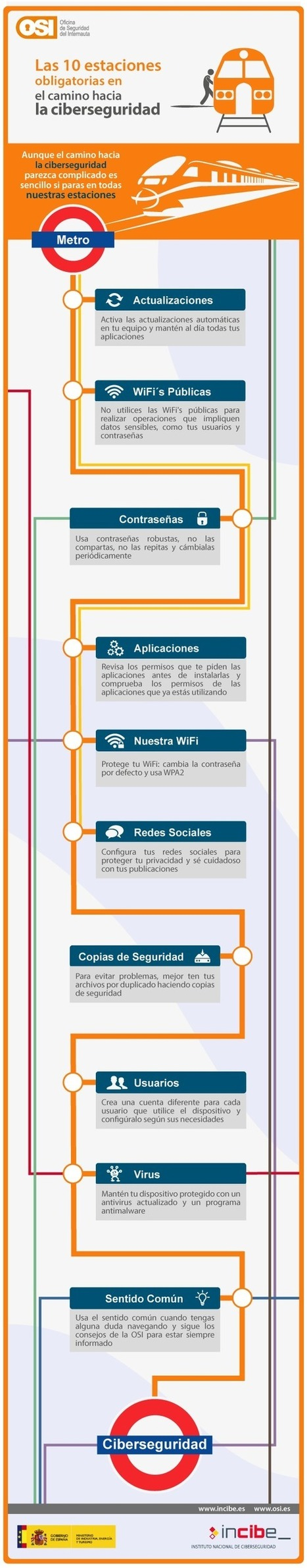 10 estaciones obligatorias en el camino hacia la ciberseguridad | A New Society, a new education! | Scoop.it