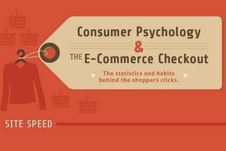 INFOGRAPHIC: Consumer psychology and the e-commerce checkout - Marketing | BrandMarketingPsychology.com | Scoop.it