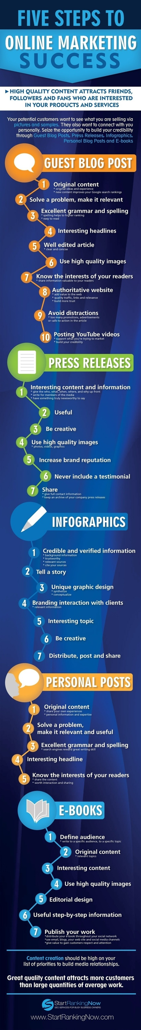 Five Steps to Online Marketing Success [Infographic] | Everything Marketing You Can Think Of | Scoop.it
