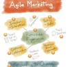 Social Media Marketing 101 for beginners