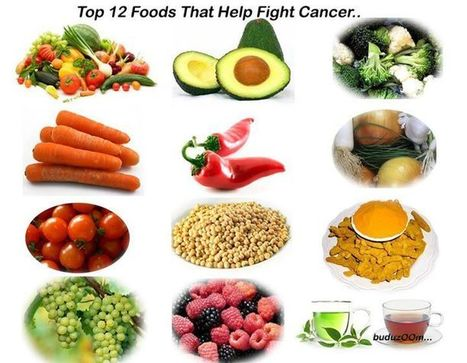 Top 12 foods that help FIGHT cancer   Health   Scoop.it