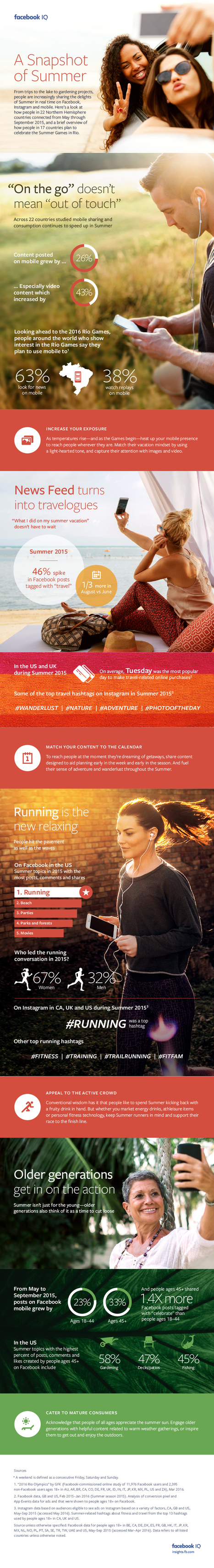 Facebook Releases Data on Usage Trends Over Summer #Infographic   MarketingHits   Scoop.it