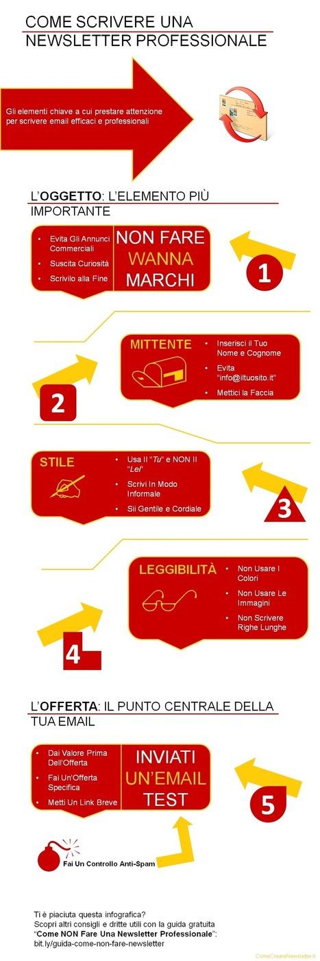 Come Scrivere Una Newsletter Professionale | Web Marketing per Artigiani e Creativi | Scoop.it