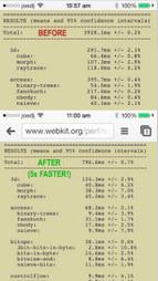 How to Speed Up iPhone Applications [Jailbreak Tweak] | Technology | Scoop.it