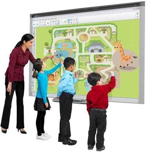 Interactive Whiteboard Resources | iwb | Scoop.it