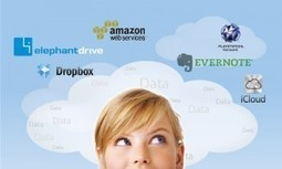 Telemarketing for Cloud Computing Leads: Why Simplicity Sells | ERP Software Leads | Scoop.it