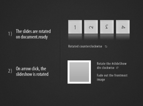 Coding a Rotating Image Slideshow w/ CSS3 and jQuery | Tutorialzine | Design Thoughts | Scoop.it