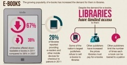 The Future of Libraries: INFOGRAPHIC - AppNewser | De Informatieprofessional | Scoop.it