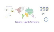 Soberania y seguridad alimentaria | Agroindustria Sostenible | Scoop.it