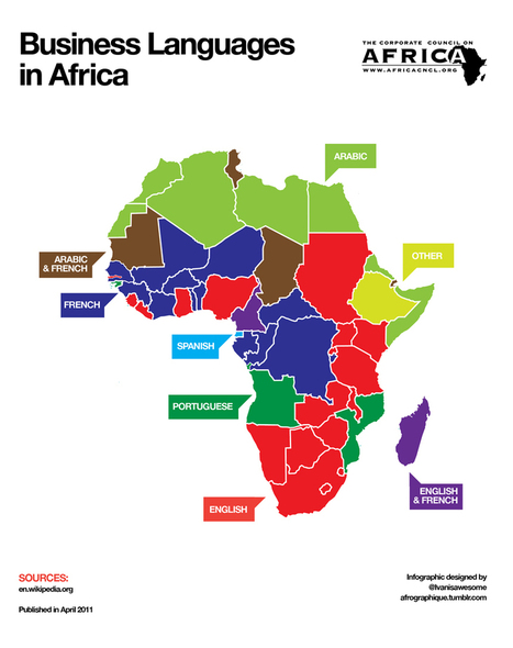 Business Languages In Africa | Africa and Beyond | Scoop.it