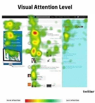 Que voit les internautes en arrivant sur votre page de réseau social ? [eyetracking] | Ca m'interpelle... | Scoop.it