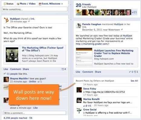 8 Ways to Integrate Social Media Into Your Lead Nurturing Campaigns | Allround Social Media Marketing | Scoop.it