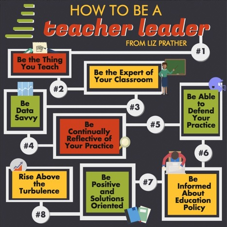 How To Be a Teacher Leader | CTQ | LEARNing To Learn | omnia mea mecum fero | Scoop.it