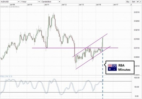 AUD/USD – Aug Rate Cut Probability Reduced After RBA Minutes | OANDA Forex Blog | Financial markets at Hornsby | Scoop.it